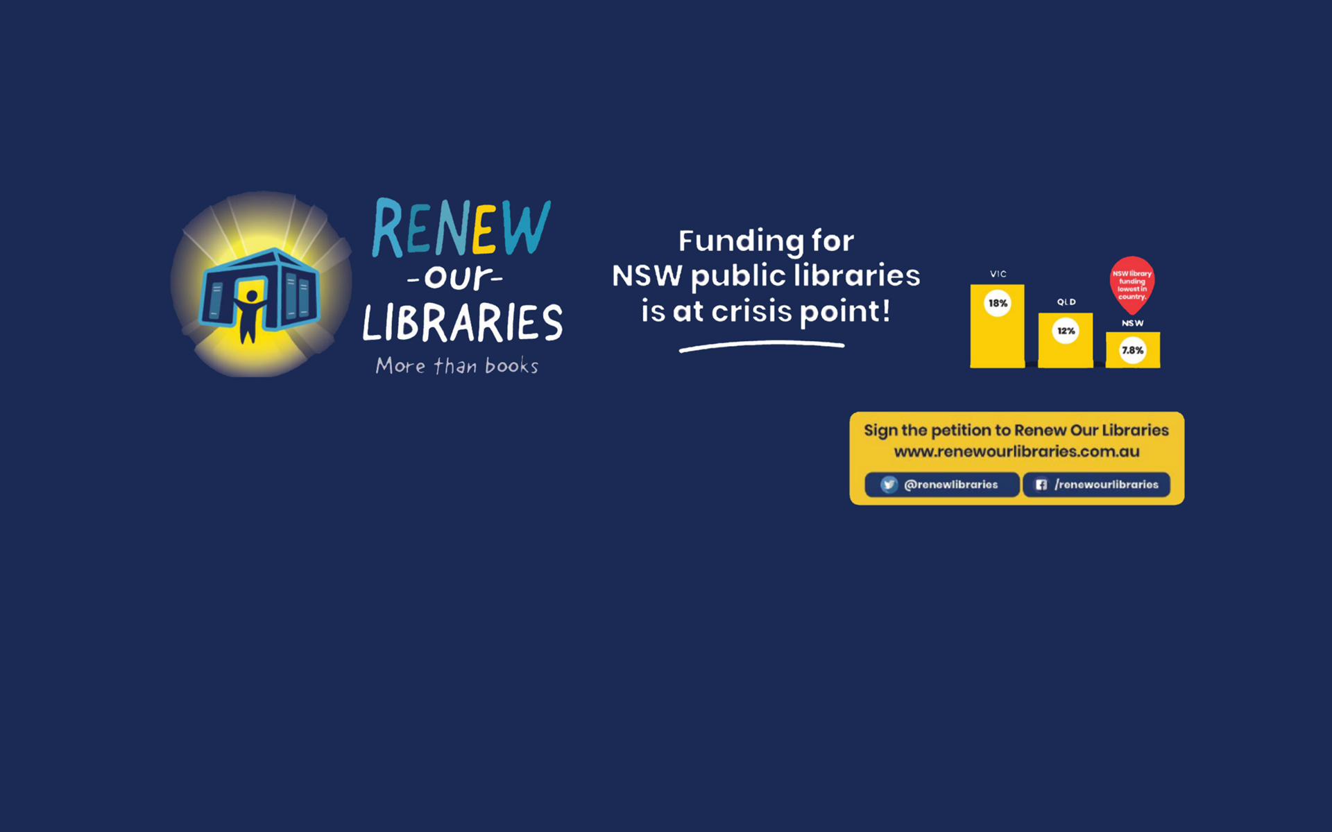 Renew Our Libraries