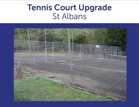 Tennis Court Upgrade