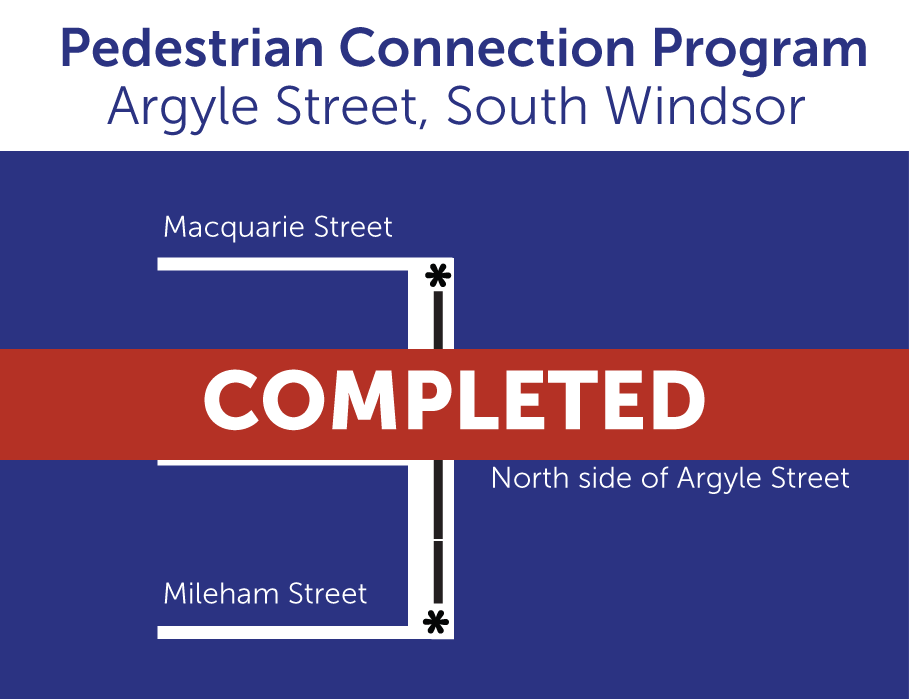 Pedestrian Connection Program